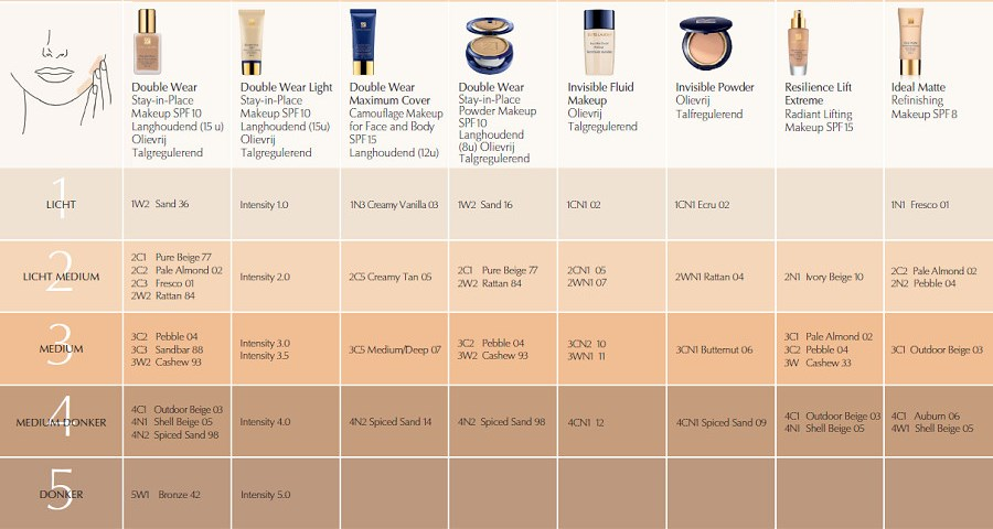 Estee Lauder Perfectionist Youth Infusing Makeup Spf